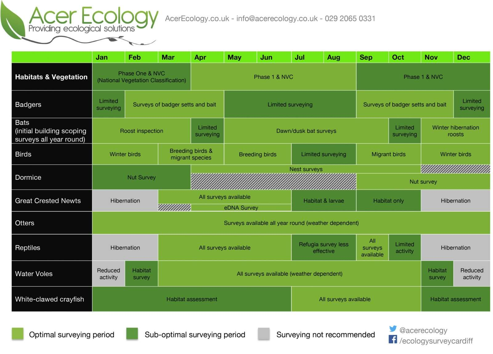 Survey-Calendar-Acer-Ecology-