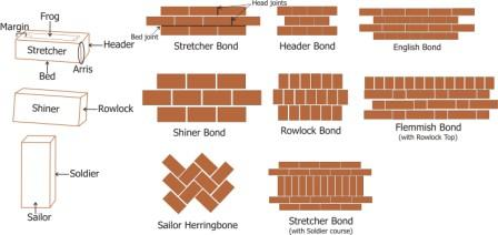 Bricks and Wall Designs comp