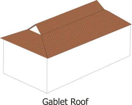 Gablet comp