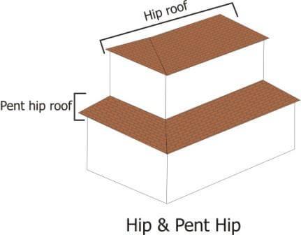 Hip & Pent-hip comp