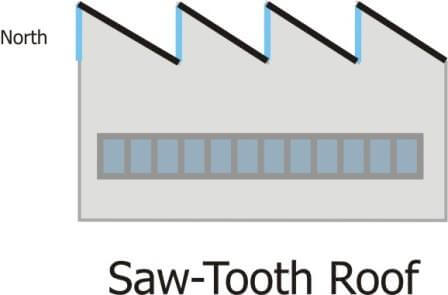 Sawtooth comp